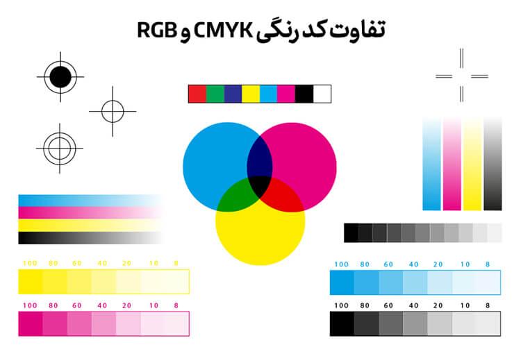 تفاوت کد رنگ CMYK و RGB